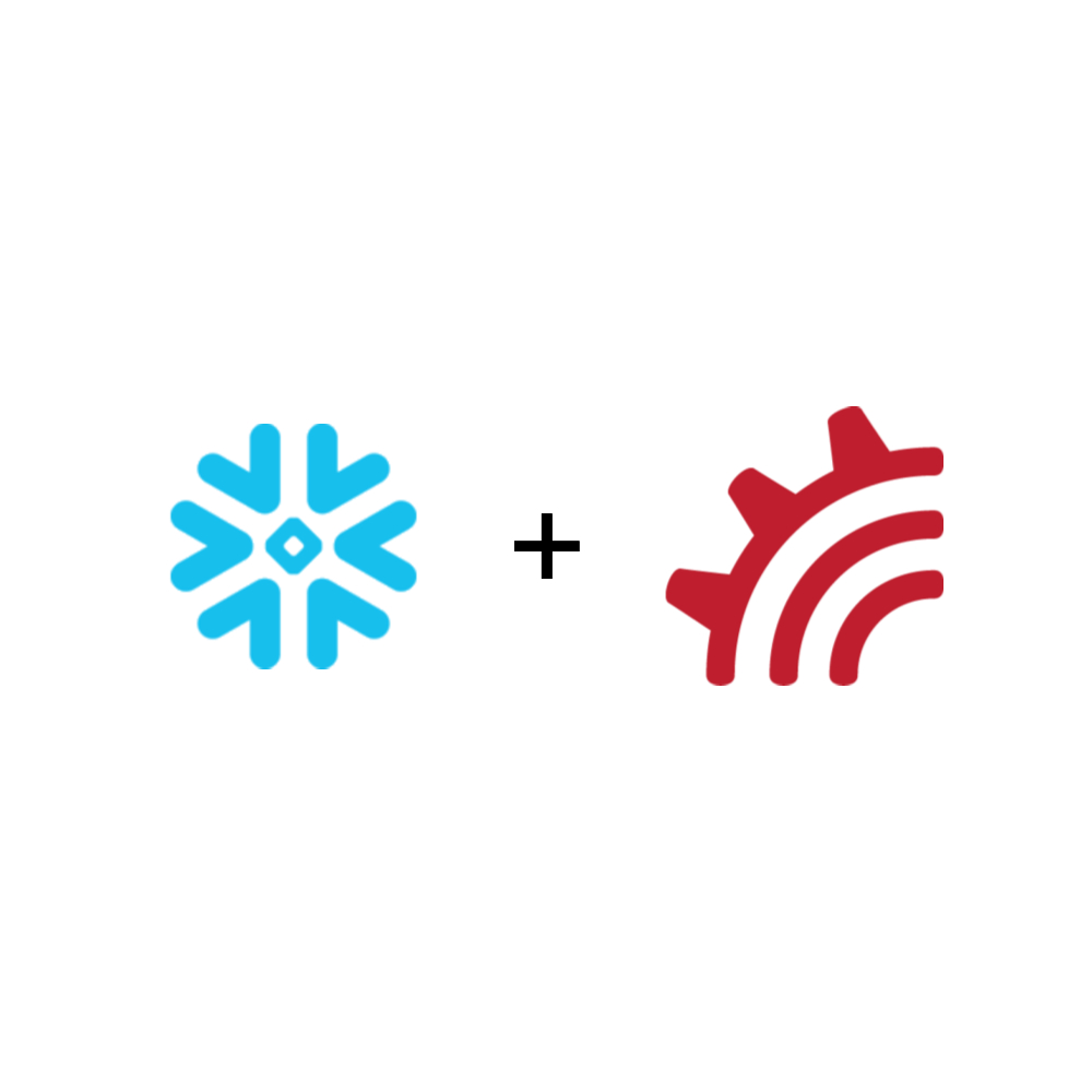MessageGears Gives Brands Direct Link To Their Customer Data In Snowflake