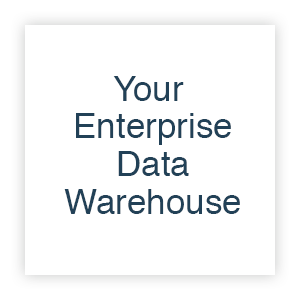 Your Enterprise Data Warehouse
