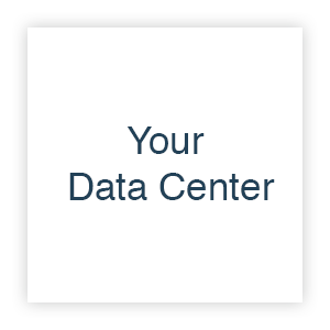 Your Data Center